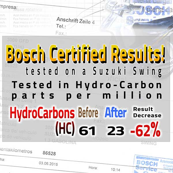 nnb-bosch-hydrocarbon-reduction-avatar-1