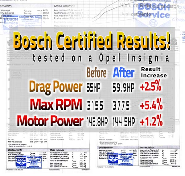 nnb-bosch-torque-increase-opel-gallery-1